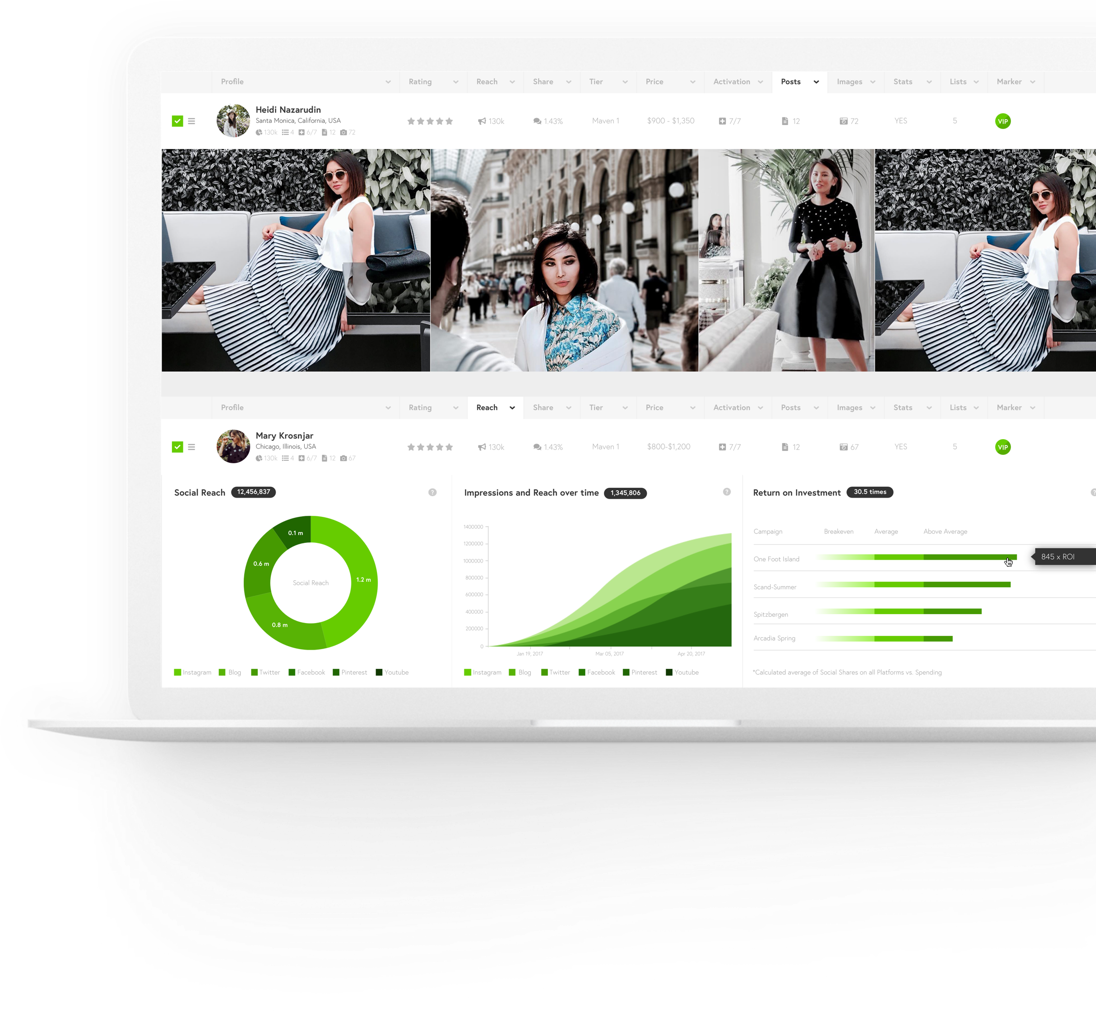 0cf69b58a5d0 A platform to build and manage influencer relationships across teams